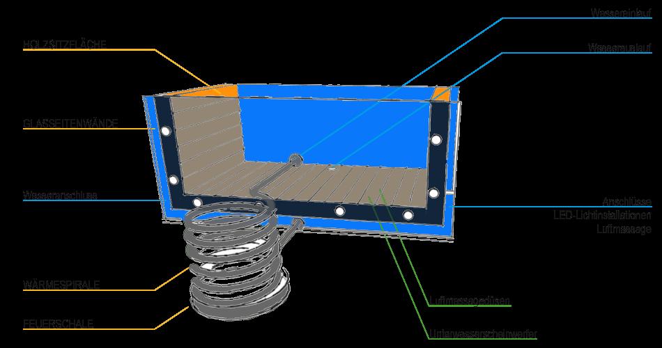 cube-technik