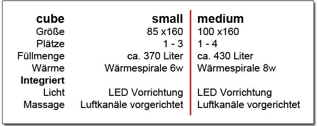 januri-cube-small-medium